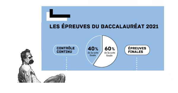 La Philosophie Au Baccalauréat > Épreuves Communes De